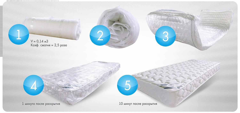 Кровати 130 на 190 с матрасом